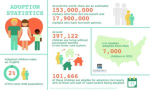 adoption-statistics-in-the-us