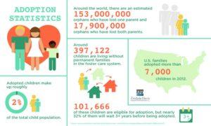 adoption-statistics-in-the-us